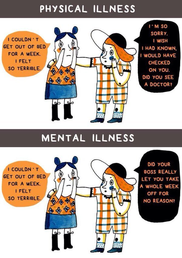 Common Mental Health Issues in Women