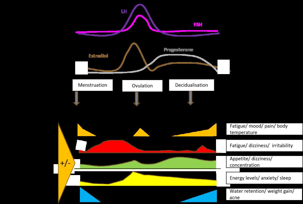 Image source: Menstrual Matters. Data sources [4]